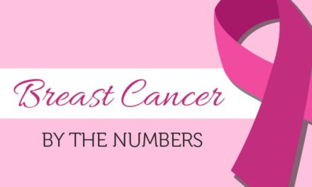 Think Pink: Breast Cancer Awareness Month [Infographic]