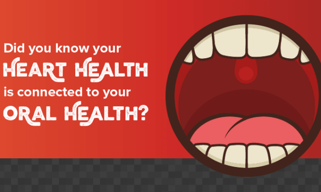 Does a Healthy Mouth = a Healthy Heart? [Infographic]