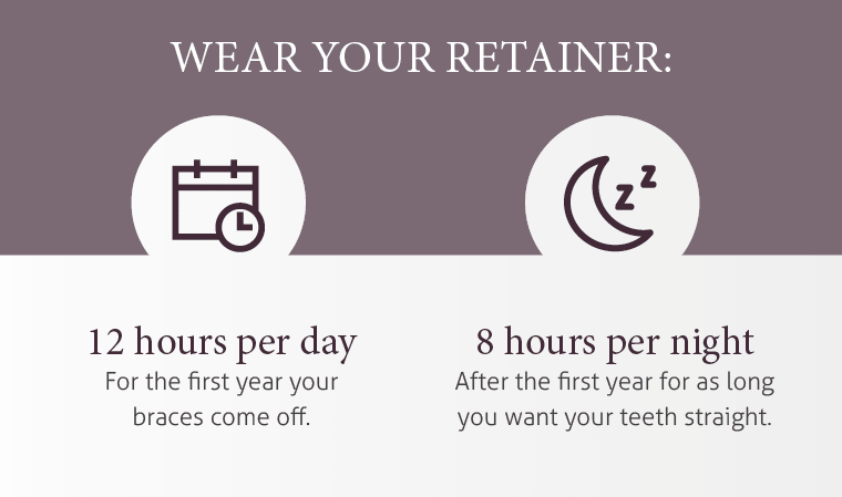 Guidelines for how often and how long to wear your retainer.